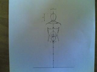 disegno figura umana