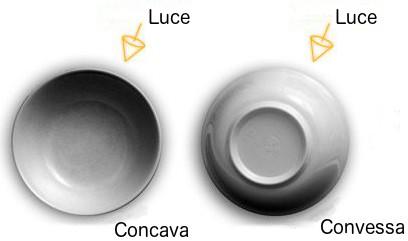 Chiaroscuro superfici concave e convesse