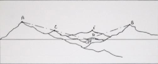 Come disegnare le montagne in un paesaggio: prospettiva