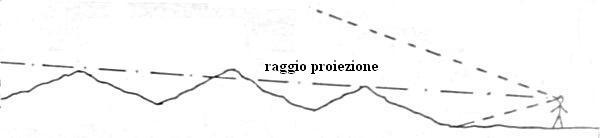 come-disegnare-montagne-paesaggio-9
