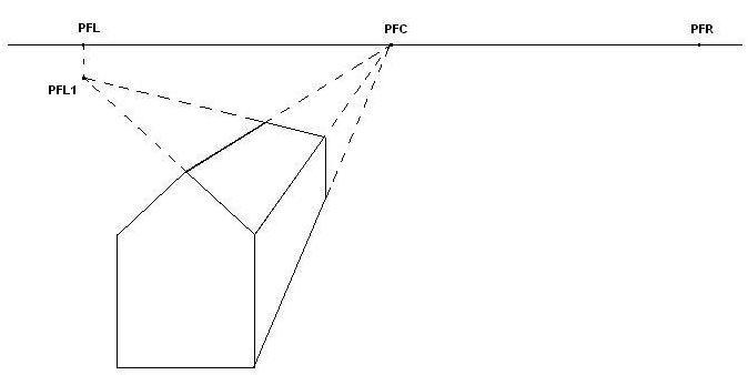 Come disegnare piani inclinati in prospettiva disegno for Disegnare arredamento casa