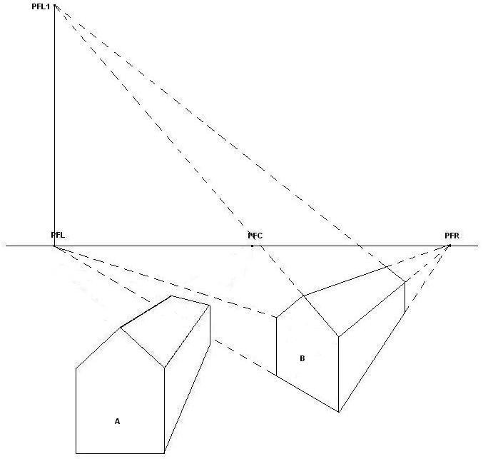 Come disegnare piani inclinati in prospettiva disegno for Come trovare piani di casa