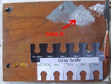 come mescolare scala grigi colori olio
