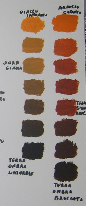 Come scurire il colore-giallo-indiano e l'arancio di cadmio