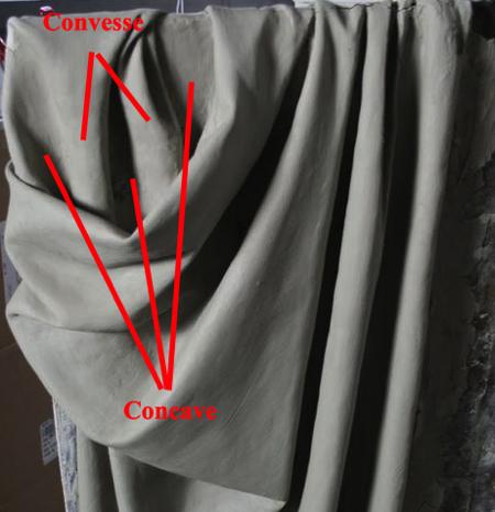 Chiaroscuro drappeggio