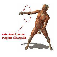 figura-umana-drappeggio-rotazione
