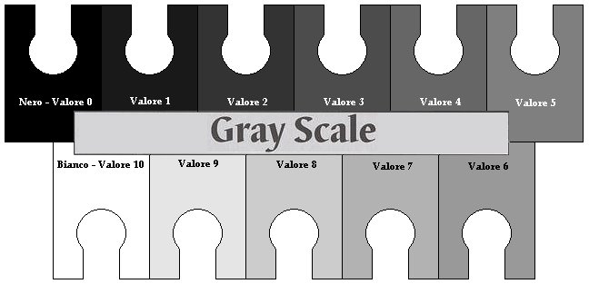 gray-scale