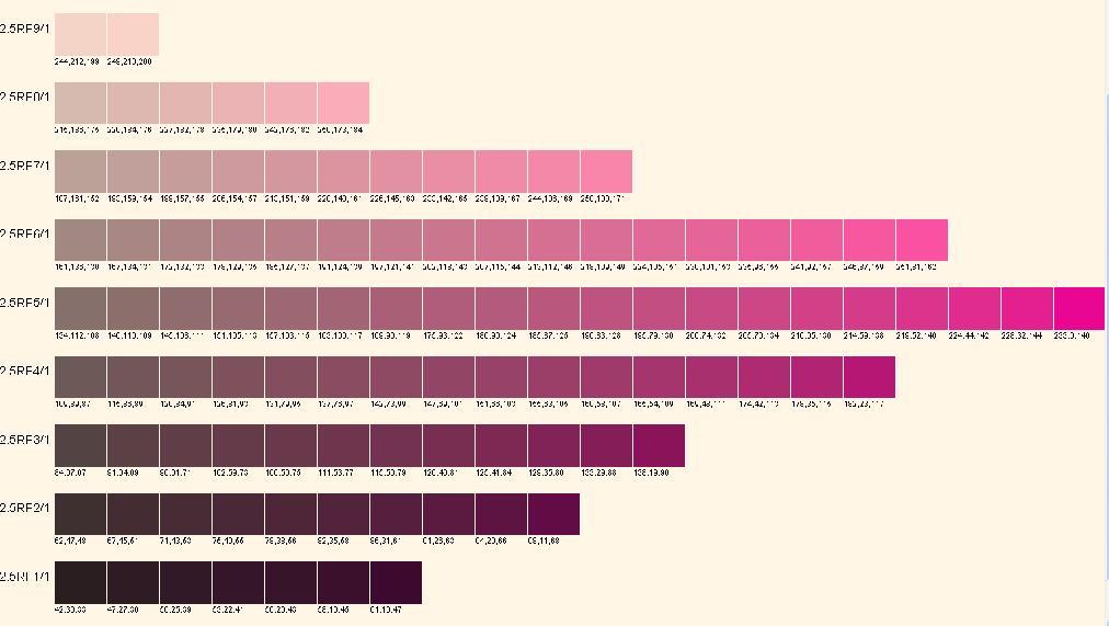 Colori Con La P.Come Mescolare I Colori Con Il Metodo Di Munsell Dell