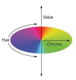 Come mescolare i colori per imitare le tinte della natura