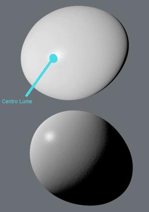 Posizione del lustro rispetto al Centro del Lume